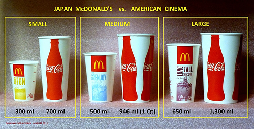 Drink sizes in Japan vs America