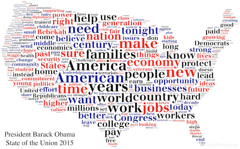 Obama-SOTU-2015-wordcloud